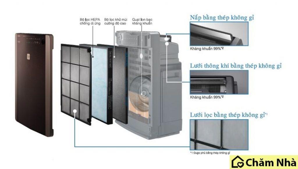 cấu tạo của máy lọc không khí